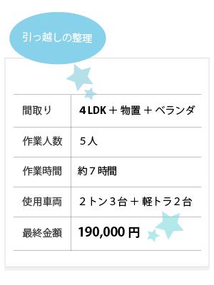 引っ越し整理の内容:4LDK+物置+ベランダを、2トン3台+軽トラ2台で、19万円でした。