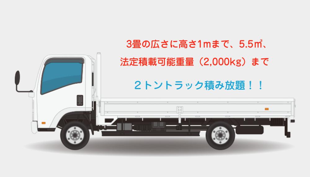 積荷量が3畳の広さに高さ1mまで、5.5㎥以上、法定積載可能重量(2,000kg)まで積み放題プラン