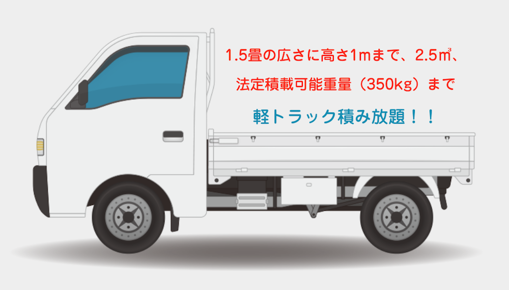 積荷量が1.5畳の広さに高さ1mまで、2.5㎥、法定積載可能重量(350kg)まで積み放題プラン